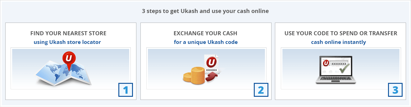 A Simple Guide to Using Ukash